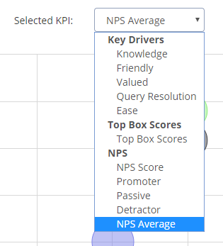 4_selected_kpi.PNG